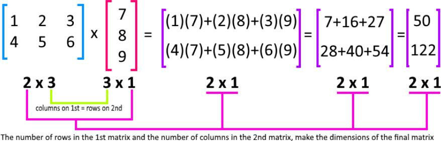 Properties of matrix multiplication