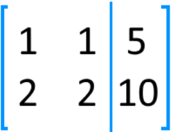 Simple example of an augmented matrix