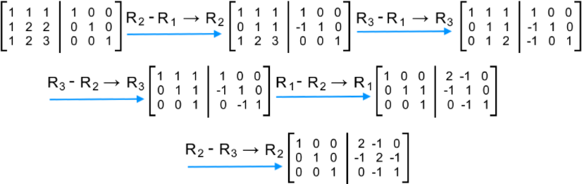 The inverse of 3x3 matrices with matrix row operations