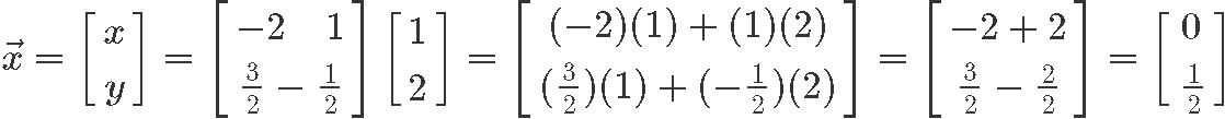 The inverse of a 2x2 matrix