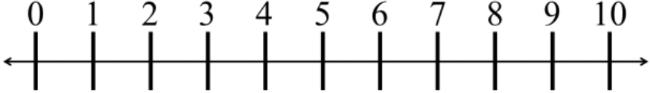 Decimal on number lines