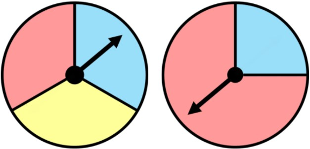 Probability for compound events