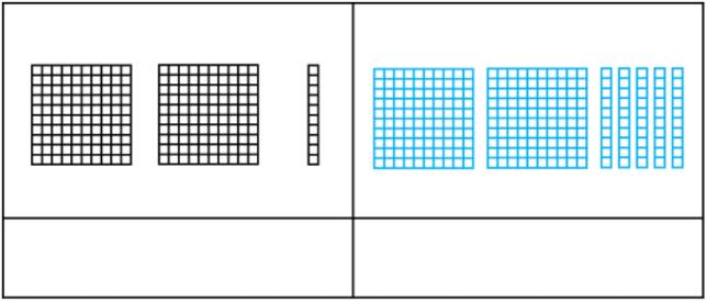 Compare and Order Decimals