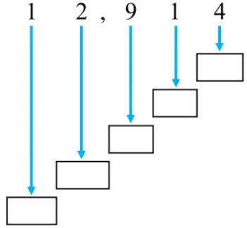 Whole number place values up to millions