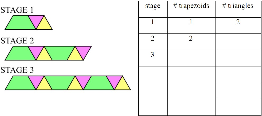 Showing Patterns in T-tables