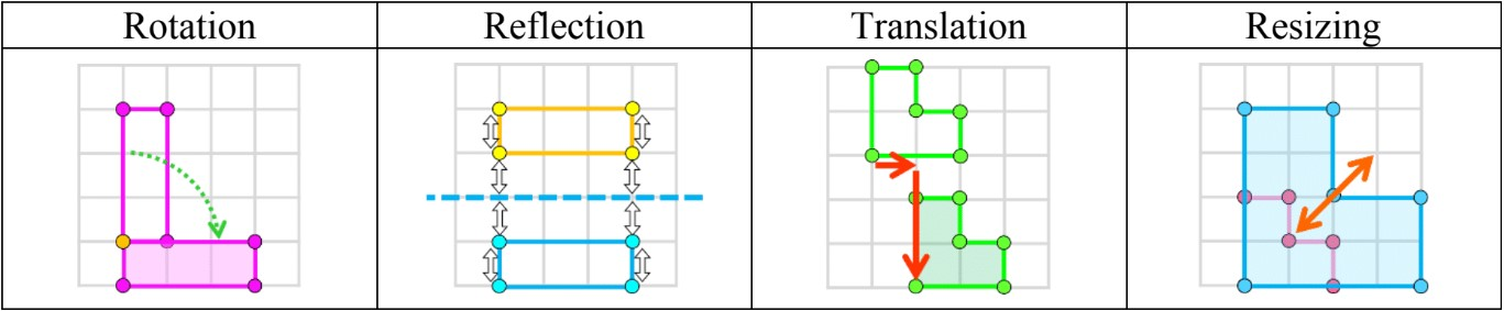 Basics of Coordinate Plane