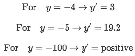 Finding the slope sign for y values between -1 and -3