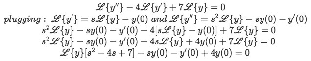 Equation for example 2(b): Substituting the known expressions from equation 6 into the Laplace transform