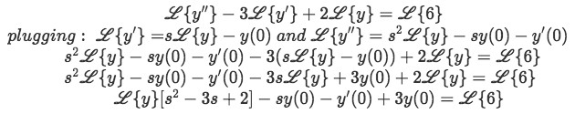Equation for example 1(b): Substituting the known expressions from equation 6 into the Laplace transform