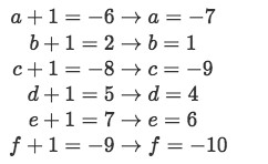 Equation 25: Solving variables a to f