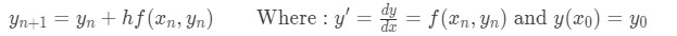 formulae of Euler's method differential equations