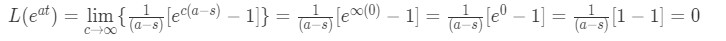 When a=s, (a-s) is zero: