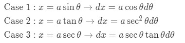 Formula 3: Derivative trig substitutions