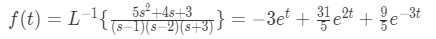 Find final solution of Inverse Laplace equation using table-comparison method