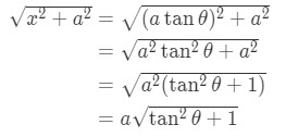 Equation 3: Substituting with atan pt.1
